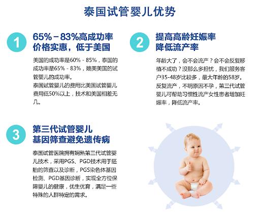 泰国试管婴儿成功率优势