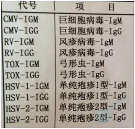 优生五项病毒抗体.png